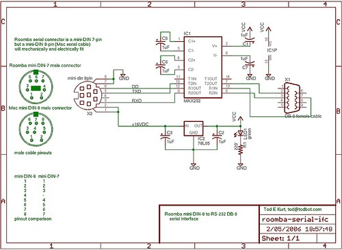 886524 How Connect Sound Modules as well Index php further Arduino Shields as well Midi Breakout Board For Raspberry Pi V0 10 together with Schematic. on midi circuit diagram